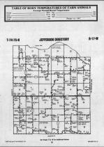 Map Image 031, Mahaska County 1987
